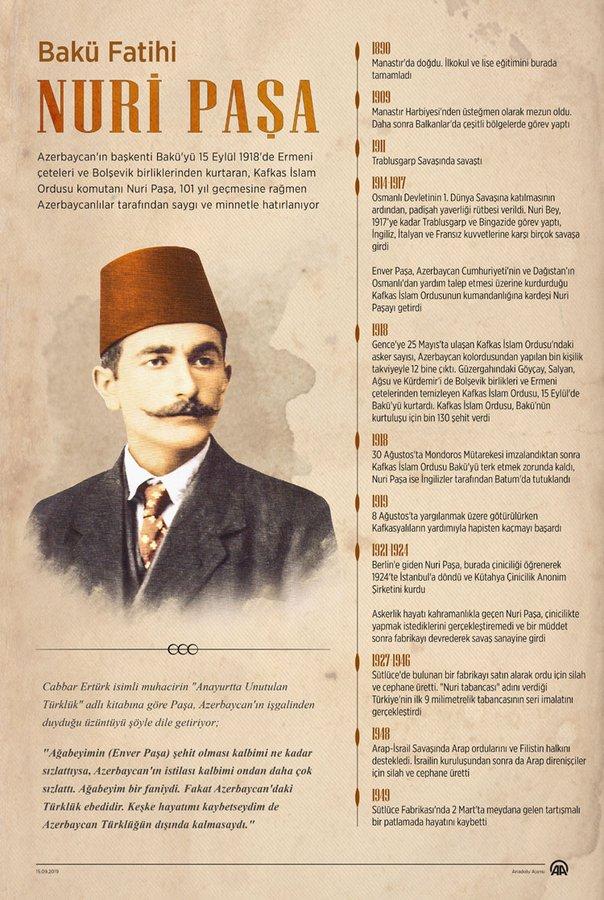 Baku Fatihi Nuri Pasa