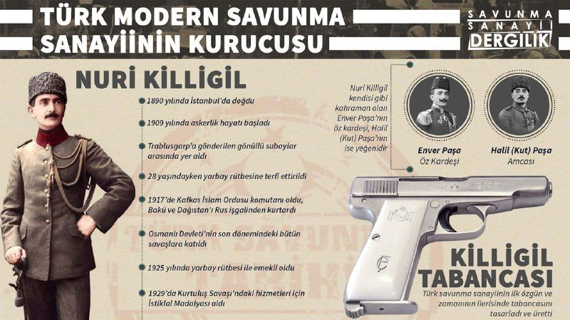 Turk Modern Savunma Sanayisinin Kurucusu Nuri Pasa