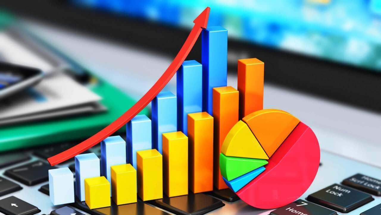 Finansal Modelleme Grafik